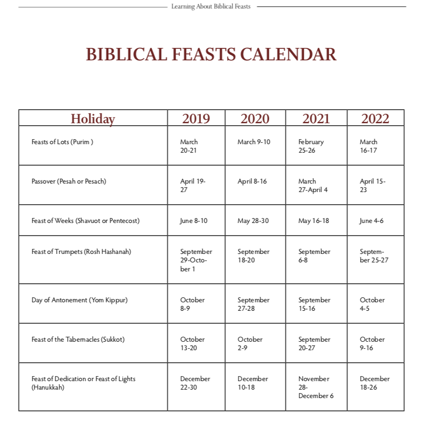 Learning About Biblical Feasts | Paradise Praises